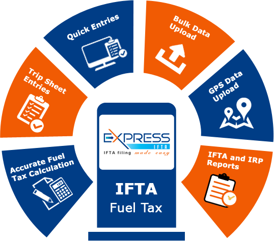 IFTA fuel tax